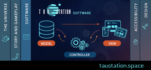 Tau Station's logo and a diagram of a computer model, controller, and view.