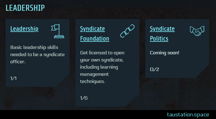University UI of the Leadership courses