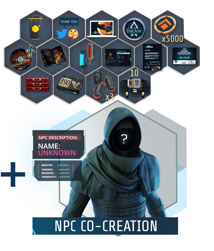 "Collage of all items of the ""Character Designer"" package"