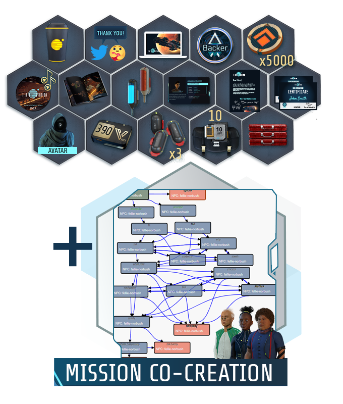 "Collage of all items of the ""Mission Designer"" package"