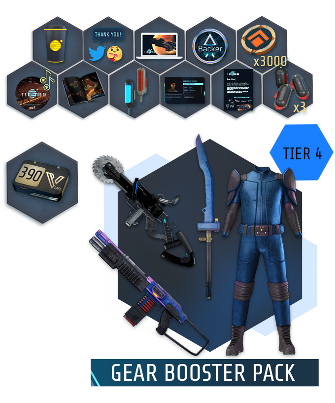 "Collage of all items of the ""On the Crew: Cerulean Uniform"" package"